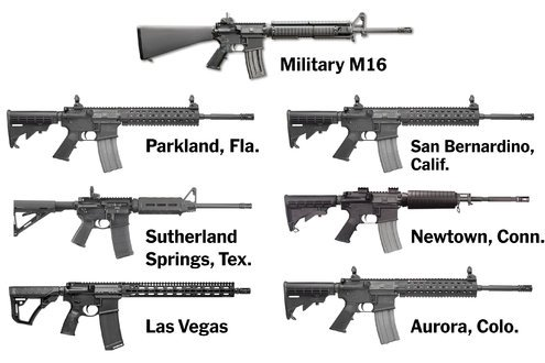 with-ar-15-mass-shooters-have-the-same-killing-power-as-many-american-troops-promo-master495